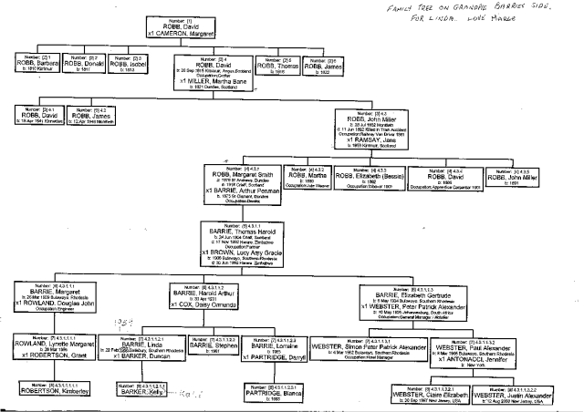 Thomas Harold Barrie family tree.jpg